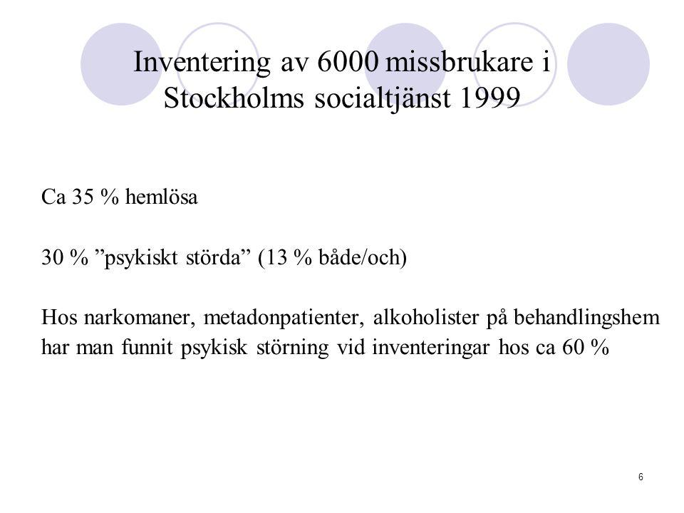 """6 Inventering av 6000 missbrukare i Stockholms socialtjänst 1999 Ca 35 % hemlösa 30 % """"psykiskt störda"""" (13 % både/och) Hos narkomaner, metadonpatient"""