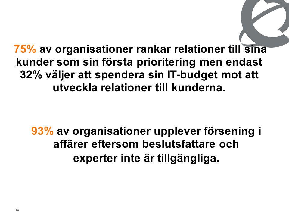10 93% av organisationer upplever försening i affärer eftersom beslutsfattare och experter inte är tillgängliga.