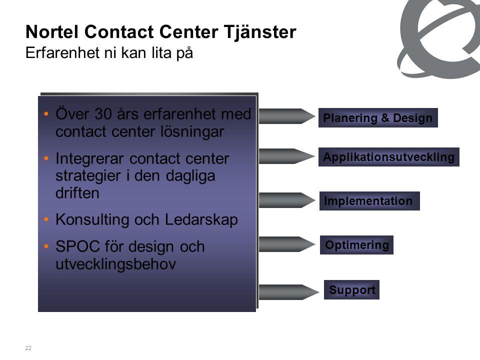 22 Nortel Contact Center Tjänster Erfarenhet ni kan lita på •Över 30 års erfarenhet med contact center lösningar •Integrerar contact center strategier i den dagliga driften •Konsulting och Ledarskap •SPOC för design och utvecklingsbehov Planering & Design Implementation Optimering Support Applikationsutveckling