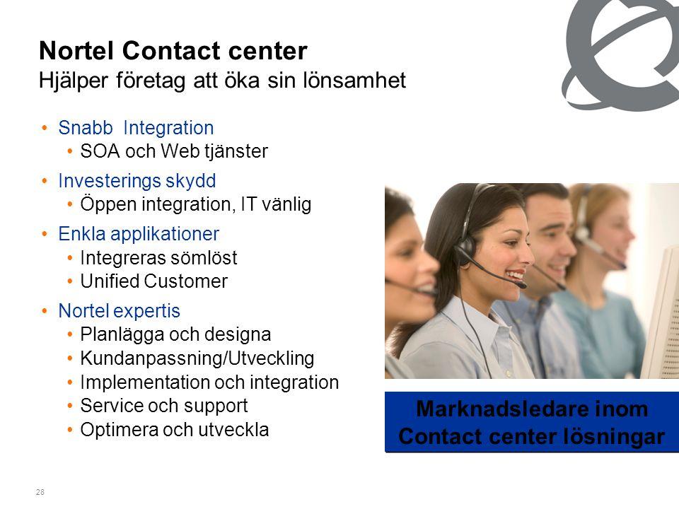 28 Nortel Contact center Hjälper företag att öka sin lönsamhet •Snabb Integration •SOA och Web tjänster •Investerings skydd •Öppen integration, IT vänlig •Enkla applikationer •Integreras sömlöst •Unified Customer •Nortel expertis •Planlägga och designa •Kundanpassning/Utveckling •Implementation och integration •Service och support •Optimera och utveckla Marknadsledare inom Contact center lösningar