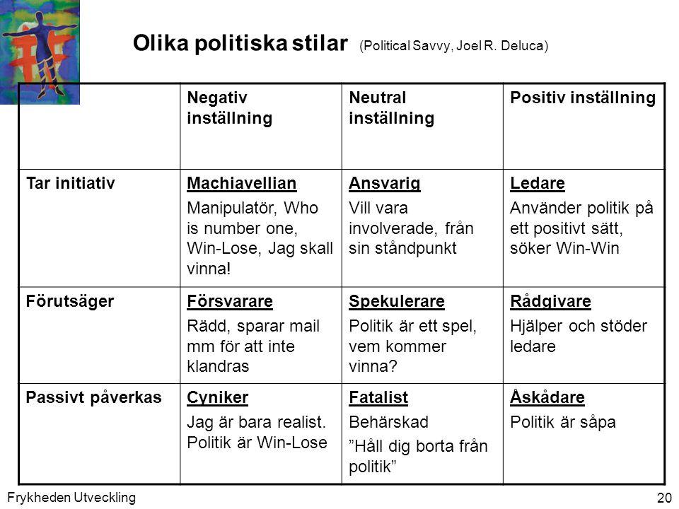 Frykheden Utveckling 20 Olika politiska stilar (Political Savvy, Joel R. Deluca) Negativ inställning Neutral inställning Positiv inställning Tar initi