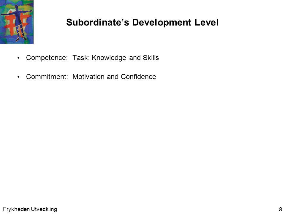 Frykheden Utveckling 29 Att delegera på ett strukturerat sätt •Varför är ledare dåliga på detta.