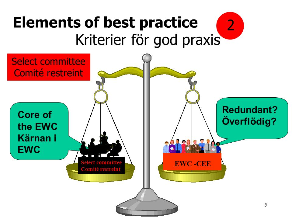6 Meetings Möten Ordinary Ordinnarie Extraordinary Extraordinarie 3 EWC -CEE Elements of best practice Kriterier för god praxis
