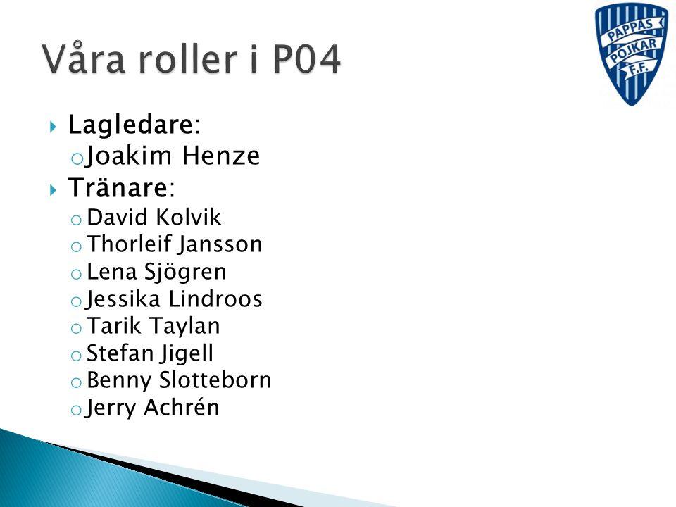  Lagledare: o Joakim Henze  Tränare: o David Kolvik o Thorleif Jansson o Lena Sjögren o Jessika Lindroos o Tarik Taylan o Stefan Jigell o Benny Slot