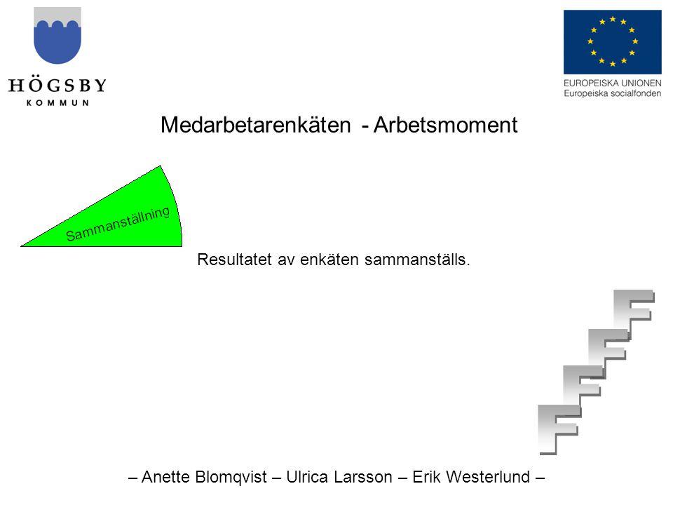 – Anette Blomqvist – Ulrica Larsson – Erik Westerlund – Medarbetarenkäten - Arbetsmoment Resultatet av enkäten sammanställs.