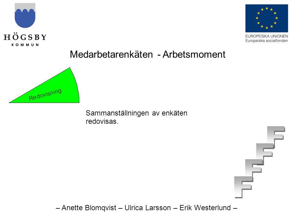 – Anette Blomqvist – Ulrica Larsson – Erik Westerlund – Medarbetarenkäten - Arbetsmoment Sammanställningen av enkäten redovisas.