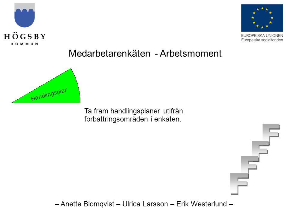 – Anette Blomqvist – Ulrica Larsson – Erik Westerlund – Medarbetarenkäten - Arbetsmoment Ta fram handlingsplaner utifrån förbättringsområden i enkäten.