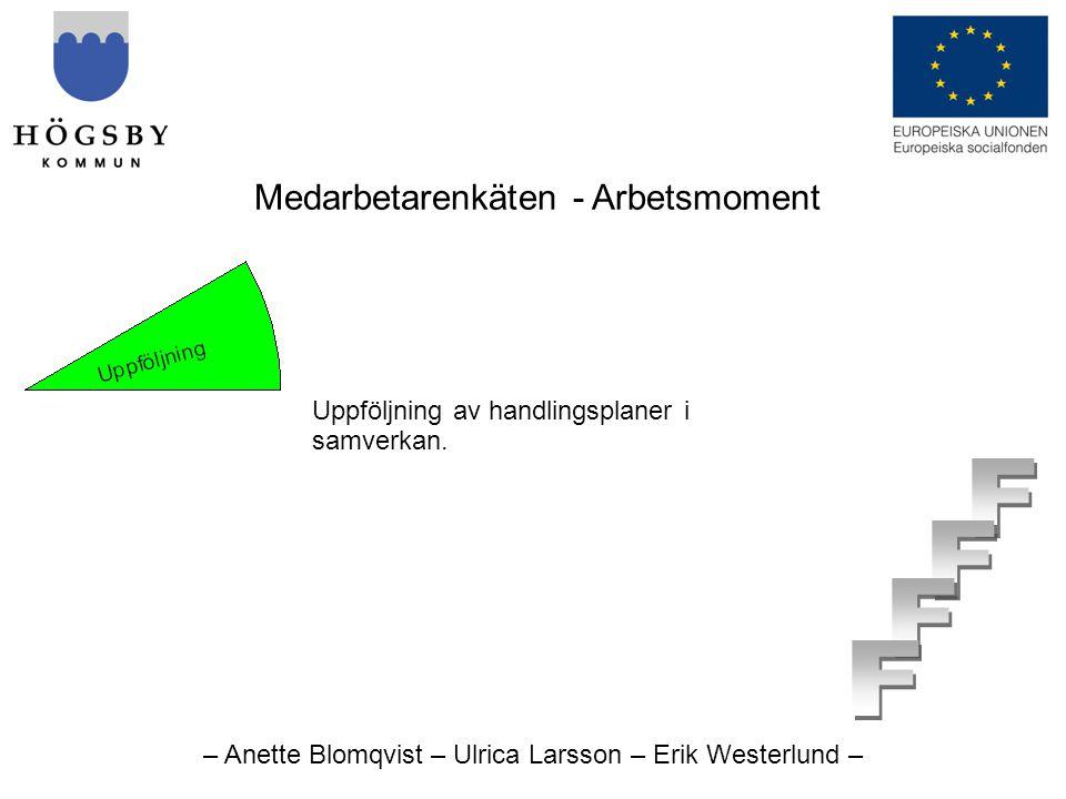 – Anette Blomqvist – Ulrica Larsson – Erik Westerlund – Medarbetarenkäten - Arbetsmoment Uppföljning av handlingsplaner i samverkan.