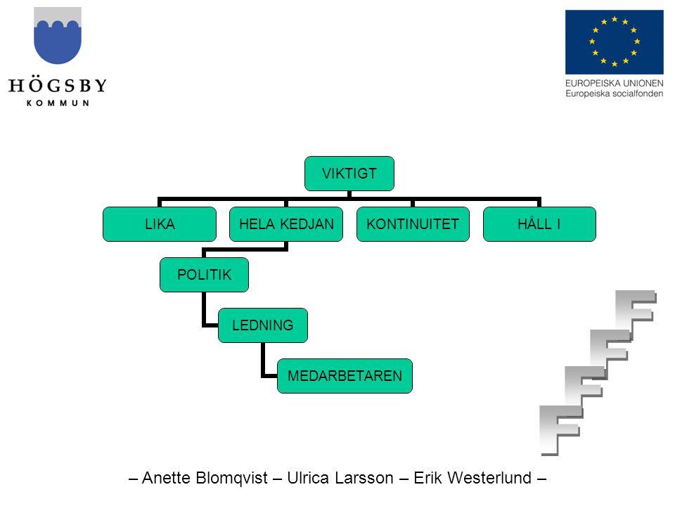 – Anette Blomqvist – Ulrica Larsson – Erik Westerlund – VIKTIGT LIKAHELA KEDJAN POLITIK LEDNING MEDARBETAREN KONTINUITETHÅLL I