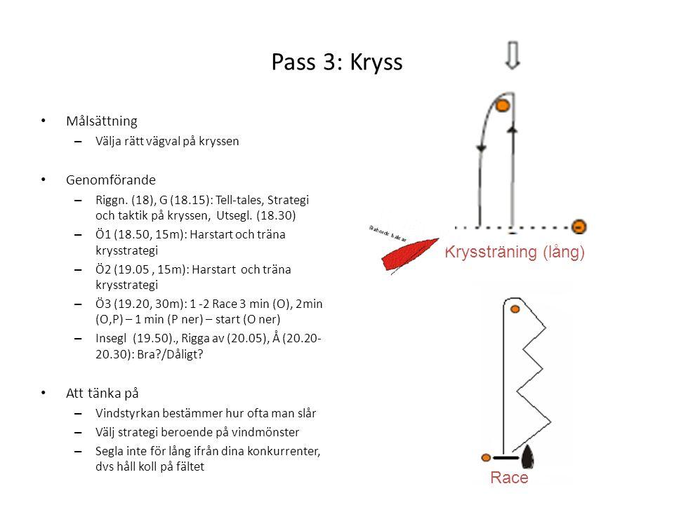 Pass 3: Kryss • Målsättning – Välja rätt vägval på kryssen • Genomförande – Riggn. (18), G (18.15): Tell-tales, Strategi och taktik på kryssen, Utsegl