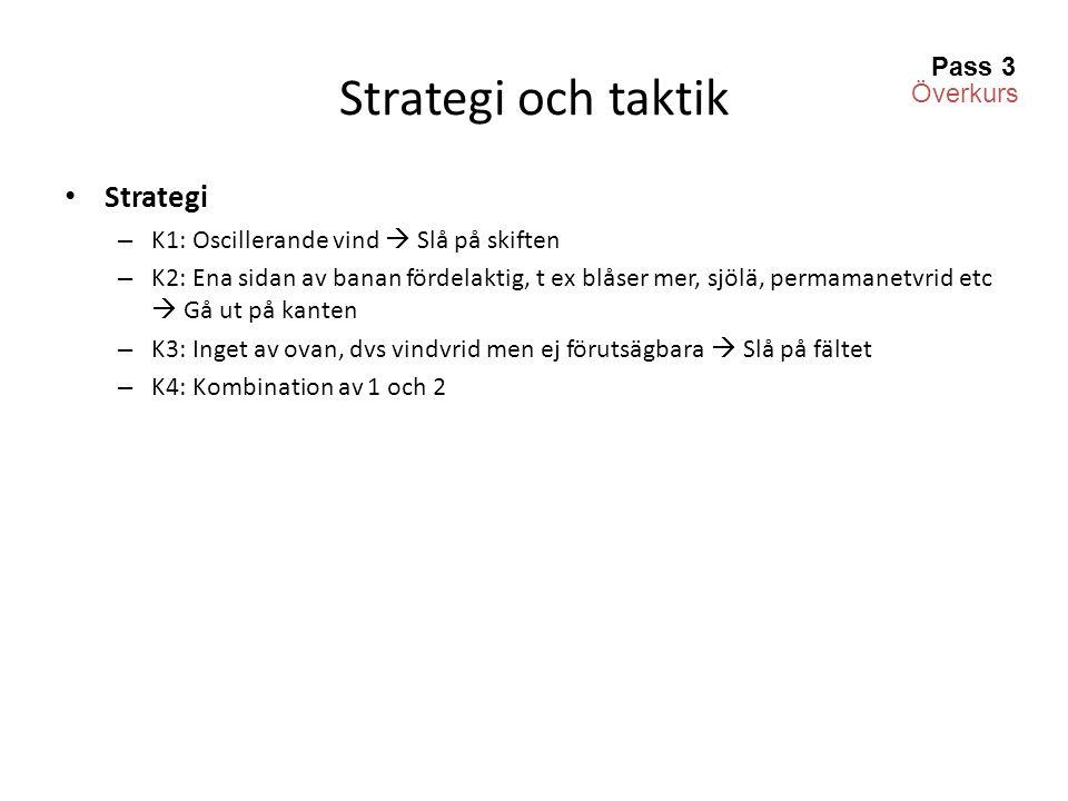 Strategi och taktik • Strategi – K1: Oscillerande vind  Slå på skiften – K2: Ena sidan av banan fördelaktig, t ex blåser mer, sjölä, permamanetvrid e
