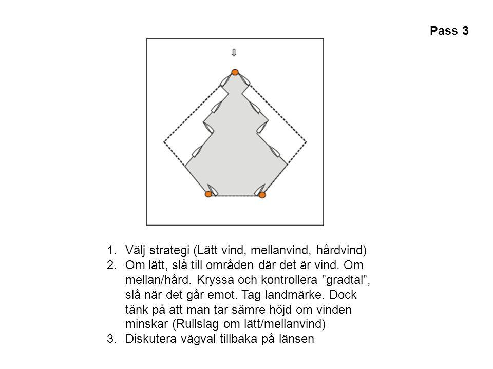 """Pass 3 1.Välj strategi (Lätt vind, mellanvind, hårdvind) 2.Om lätt, slå till områden där det är vind. Om mellan/hård. Kryssa och kontrollera """"gradtal"""""""