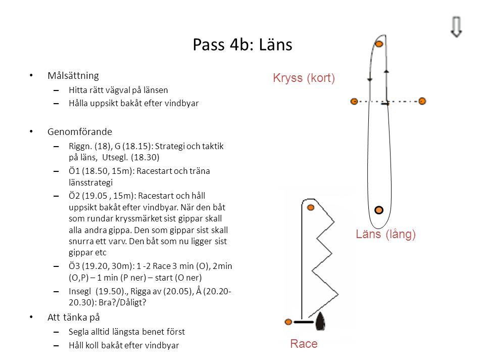 Pass 4b: Läns • Målsättning – Hitta rätt vägval på länsen – Hålla uppsikt bakåt efter vindbyar • Genomförande – Riggn. (18), G (18.15): Strategi och t