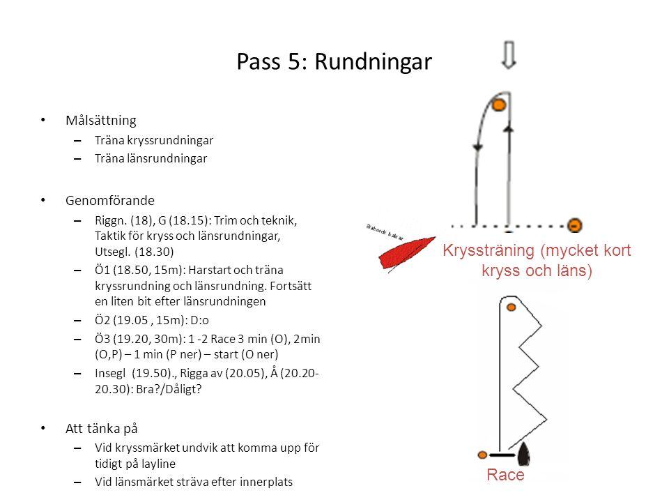 Pass 5: Rundningar • Målsättning – Träna kryssrundningar – Träna länsrundningar • Genomförande – Riggn. (18), G (18.15): Trim och teknik, Taktik för k
