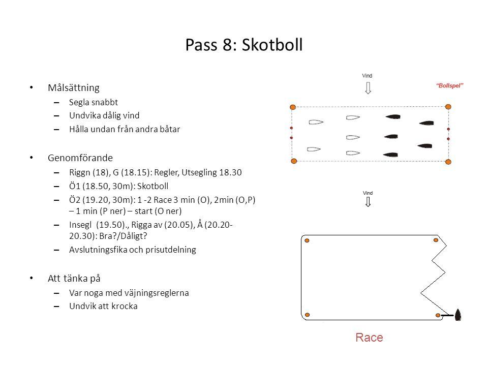 Pass 8: Skotboll • Målsättning – Segla snabbt – Undvika dålig vind – Hålla undan från andra båtar • Genomförande – Riggn (18), G (18.15): Regler, Utse