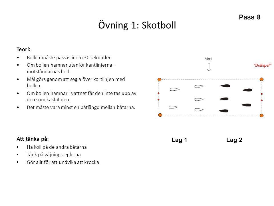 Övning 1: Skotboll Teori: •Bollen måste passas inom 30 sekunder. •Om bollen hamnar utanför kantlinjerna – motståndarnas boll. •Mål görs genom att segl