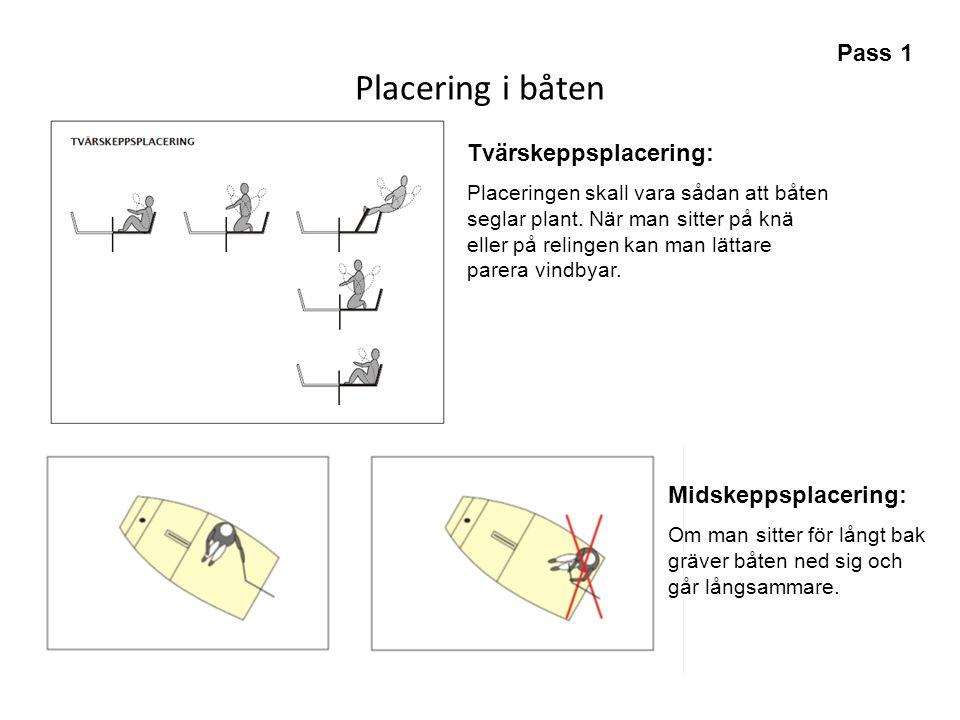 Placering i båten Midskeppsplacering: Om man sitter för långt bak gräver båten ned sig och går långsammare. Tvärskeppsplacering: Placeringen skall var