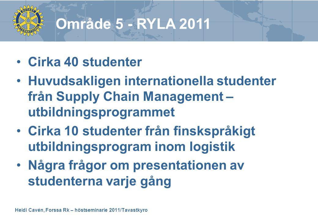 Heidi Cavén, Forssa Rk – höstseminarie 2011/Tavastkyro •Cirka 40 studenter •Huvudsakligen internationella studenter från Supply Chain Management – utb