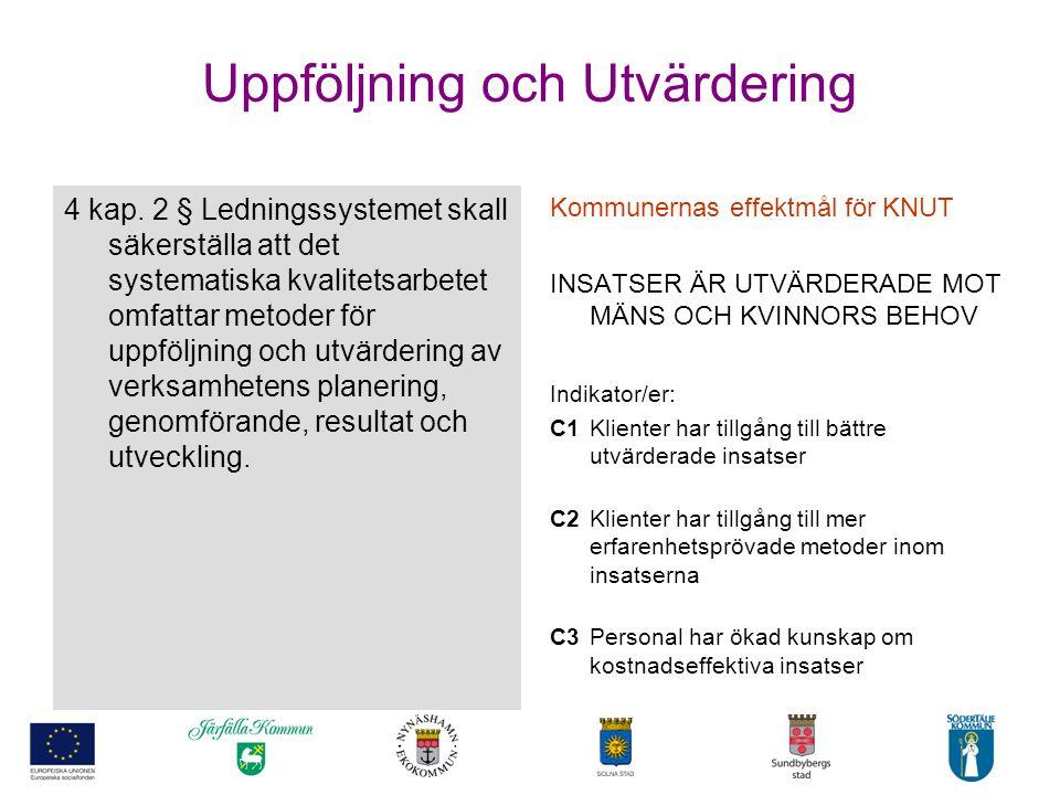 11 Uppföljning och Utvärdering 4 kap. 2 § Ledningssystemet skall säkerställa att det systematiska kvalitetsarbetet omfattar metoder för uppföljning oc