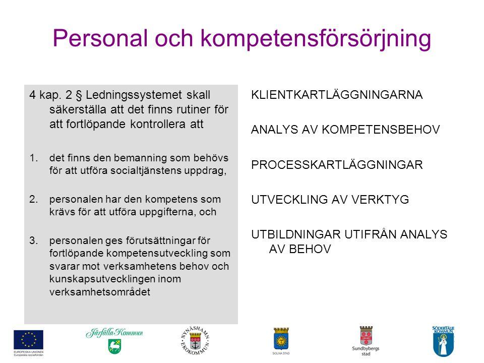12 Personal och kompetensförsörjning 4 kap. 2 § Ledningssystemet skall säkerställa att det finns rutiner för att fortlöpande kontrollera att 1.det fin