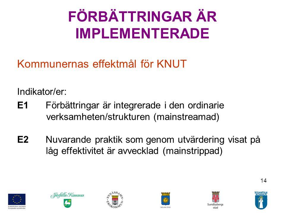 14 FÖRBÄTTRINGAR ÄR IMPLEMENTERADE Kommunernas effektmål för KNUT Indikator/er: E1Förbättringar är integrerade i den ordinarie verksamheten/strukturen