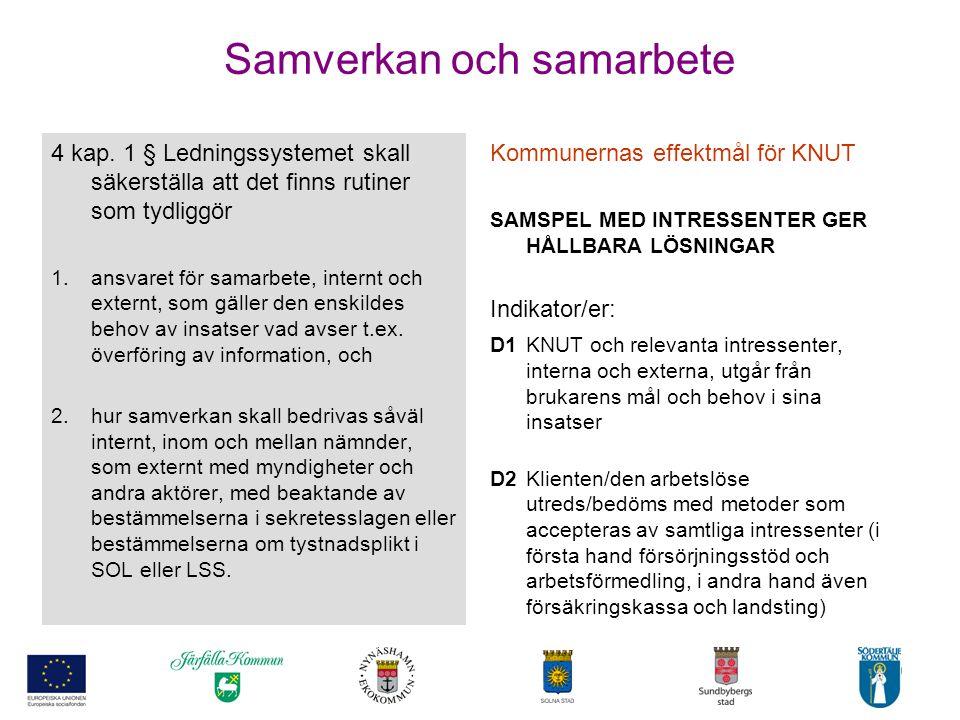 9 Samverkan och samarbete Kommunernas effektmål för KNUT SAMSPEL MED INTRESSENTER GER HÅLLBARA LÖSNINGAR Indikator/er: D1KNUT och relevanta intressent