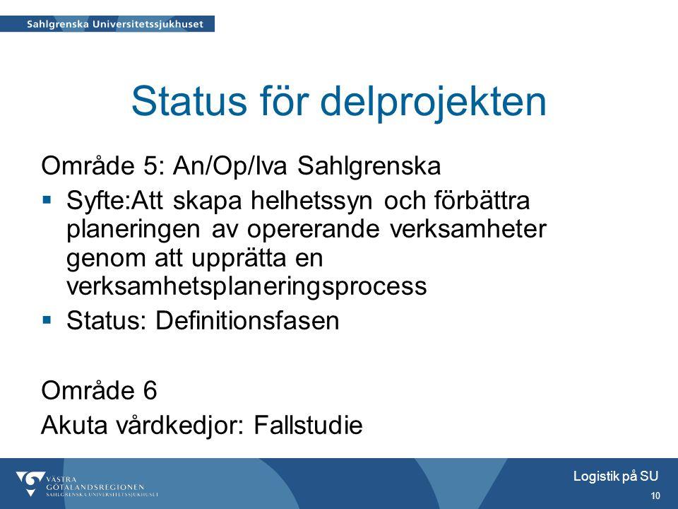Logistik på SU 10 Status för delprojekten Område 5: An/Op/Iva Sahlgrenska  Syfte:Att skapa helhetssyn och förbättra planeringen av opererande verksam