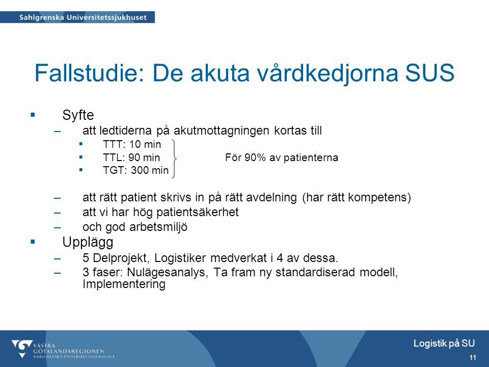Logistik på SU 11 Fallstudie: De akuta vårdkedjorna SUS  Syfte –att ledtiderna på akutmottagningen kortas till  TTT: 10 min  TTL: 90 min För 90% av