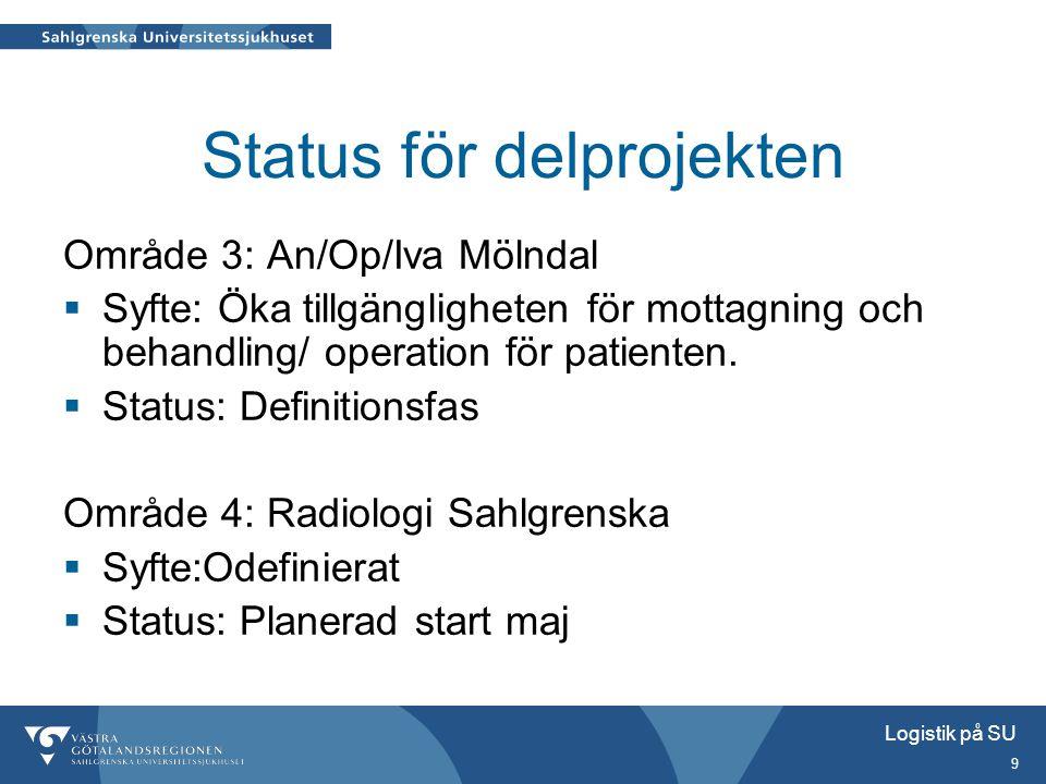 Logistik på SU 10 Status för delprojekten Område 5: An/Op/Iva Sahlgrenska  Syfte:Att skapa helhetssyn och förbättra planeringen av opererande verksamheter genom att upprätta en verksamhetsplaneringsprocess  Status: Definitionsfasen Område 6 Akuta vårdkedjor: Fallstudie