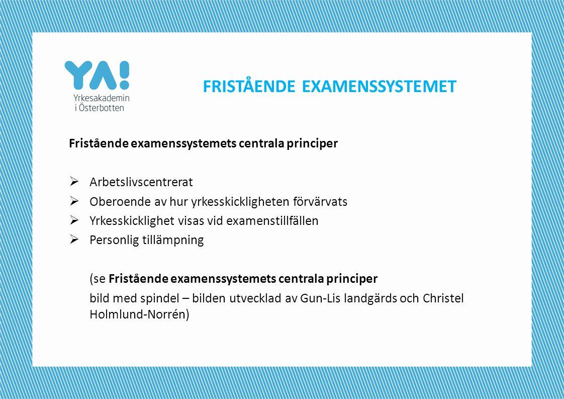 FRISTÅENDE EXAMENSSYSTEMET Fristående examenssystemets centrala principer  Arbetslivscentrerat  Oberoende av hur yrkesskickligheten förvärvats  Yrk