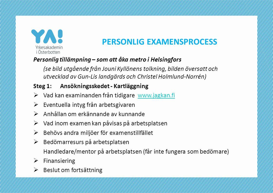 PERSONLIG EXAMENSPROCESS Personlig tillämpning – som att åka metro i Helsingfors (se bild utgående från Jouni Kyllönens tolkning, bilden översatt och