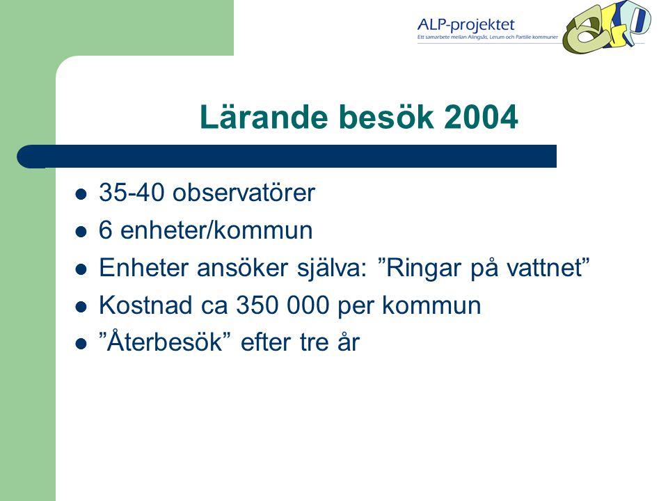 Lärande besök 2004  35-40 observatörer  6 enheter/kommun  Enheter ansöker själva: Ringar på vattnet  Kostnad ca 350 000 per kommun  Återbesök efter tre år