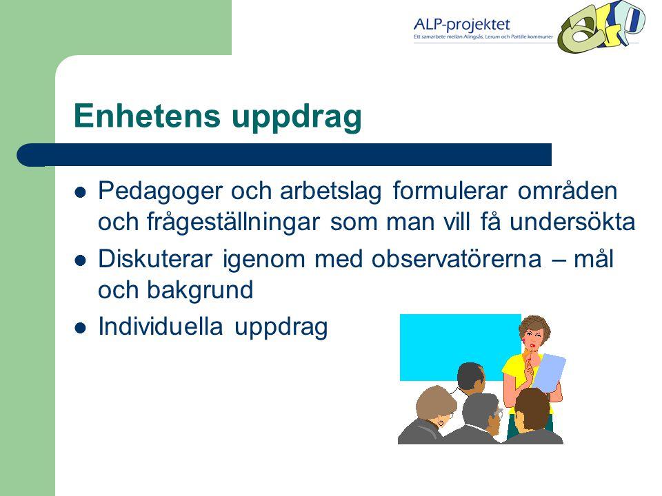 Enhetens uppdrag  Pedagoger och arbetslag formulerar områden och frågeställningar som man vill få undersökta  Diskuterar igenom med observatörerna – mål och bakgrund  Individuella uppdrag