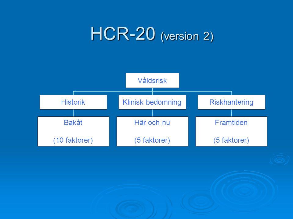 HCR-20 (version 2) HCR-20 (version 2) Våldsrisk HistorikKlinisk bedömningRiskhantering Bakåt (10 faktorer) Här och nu (5 faktorer) Framtiden (5 faktor