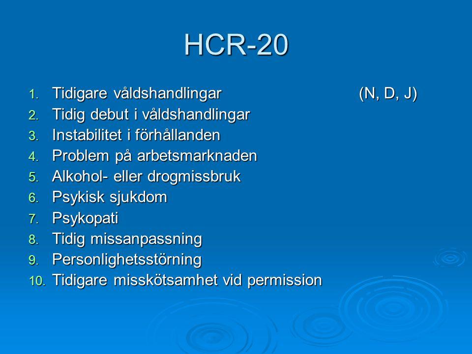 HCR-20 1. Tidigare våldshandlingar(N, D, J) 2. Tidig debut i våldshandlingar 3. Instabilitet i förhållanden 4. Problem på arbetsmarknaden 5. Alkohol-