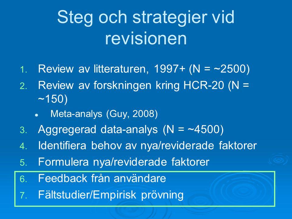 Steg och strategier vid revisionen 1. Review av litteraturen, 1997+ (N = ~2500) 2. Review av forskningen kring HCR-20 (N = ~150)  Meta-analys (Guy, 2