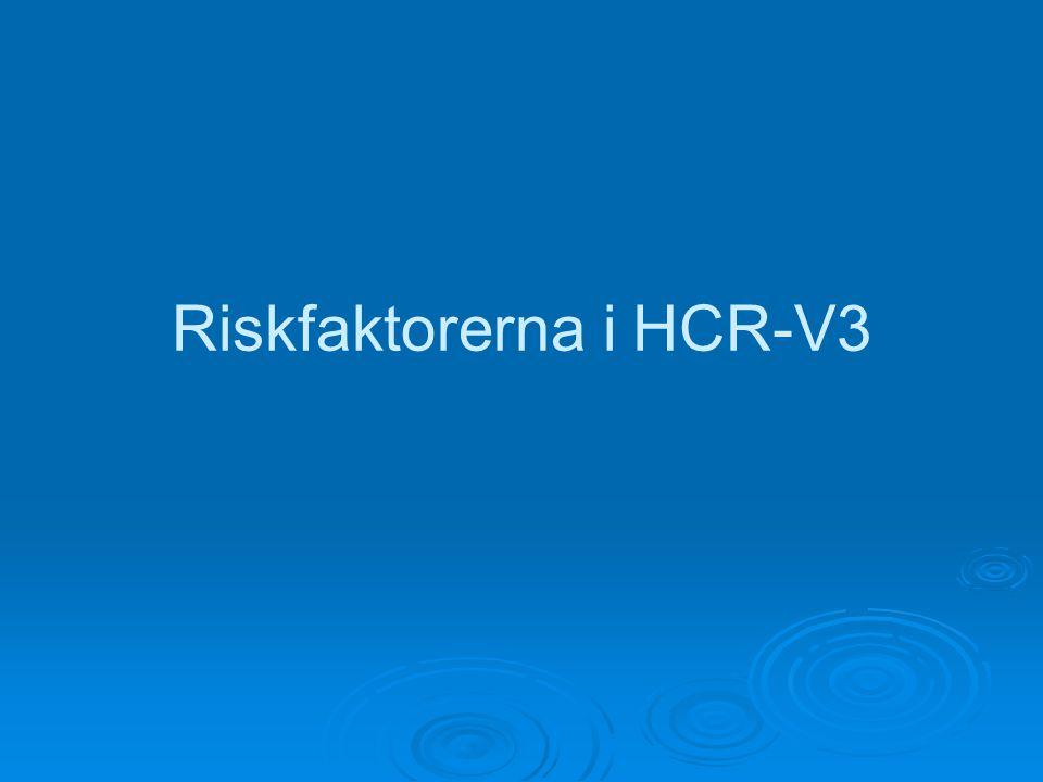Riskfaktorerna i HCR-V3