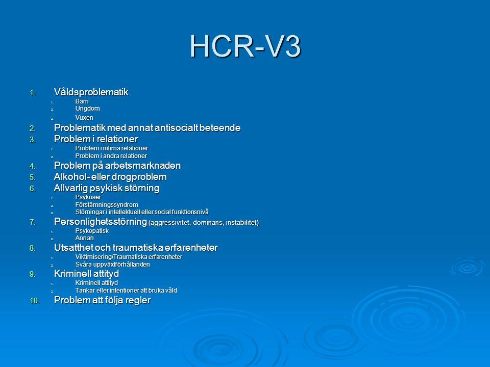 HCR-V3 1. Våldsproblematik 1. Barn 2. Ungdom 3. Vuxen 2. Problematik med annat antisocialt beteende 3. Problem i relationer 1. Problem i intima relati