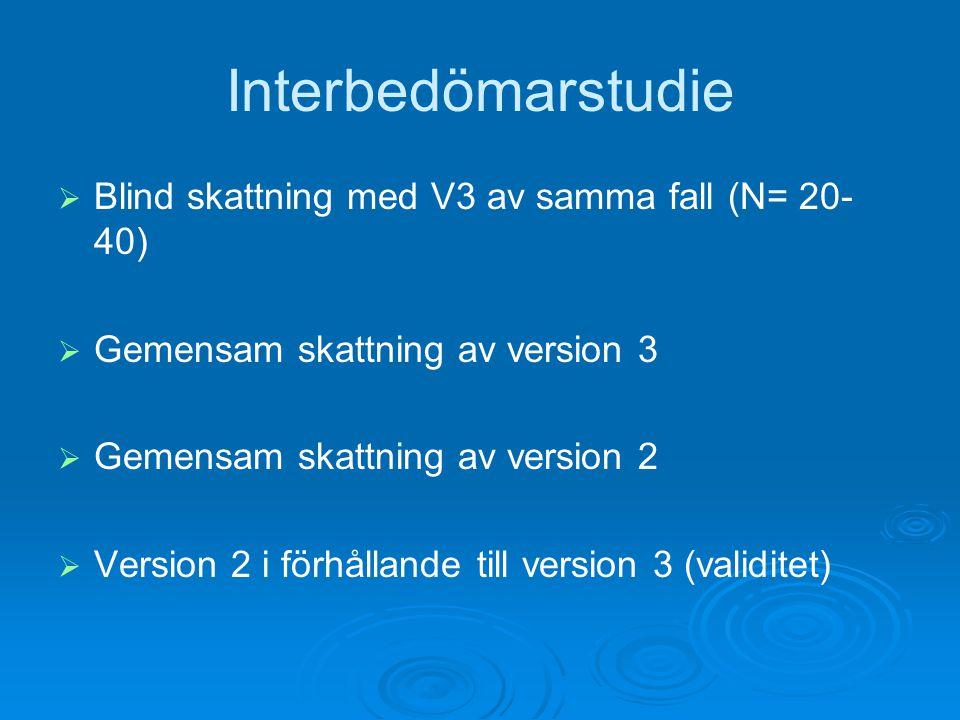 Interbedömarstudie  Blind skattning med V3 av samma fall (N= 20- 40)  Gemensam skattning av version 3  Gemensam skattning av version 2  Version 2