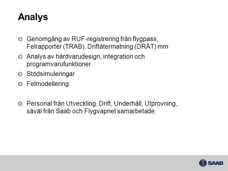 Analys Genomgång av RUF-registrering från flygpass, Felrapporter (TRAB), Driftåtermatning (DRÅT) mm Analys av hårdvarudesign, integration och programv