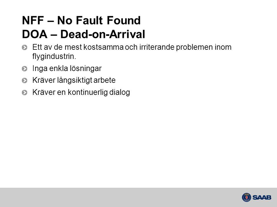 NFF – No Fault Found DOA – Dead-on-Arrival Ett av de mest kostsamma och irriterande problemen inom flygindustrin. Inga enkla lösningar Kräver långsikt