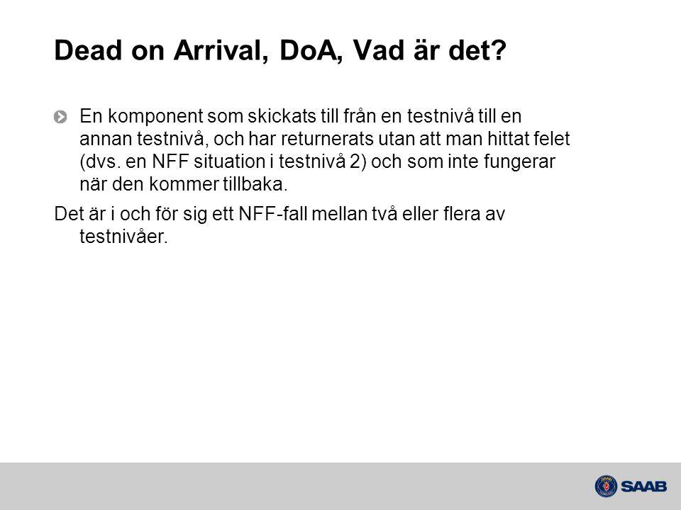 Dead on Arrival, DoA, Vad är det? En komponent som skickats till från en testnivå till en annan testnivå, och har returnerats utan att man hittat fele