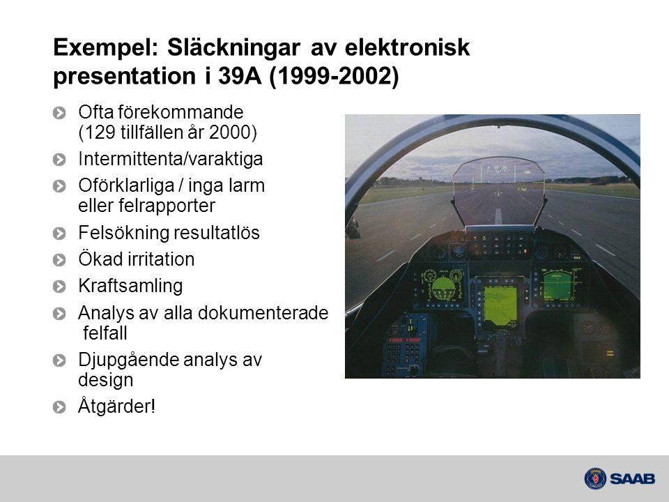 Exempel: Släckningar av elektronisk presentation i 39A (1999-2002) Ofta förekommande (129 tillfällen år 2000) Intermittenta/varaktiga Oförklarliga / i