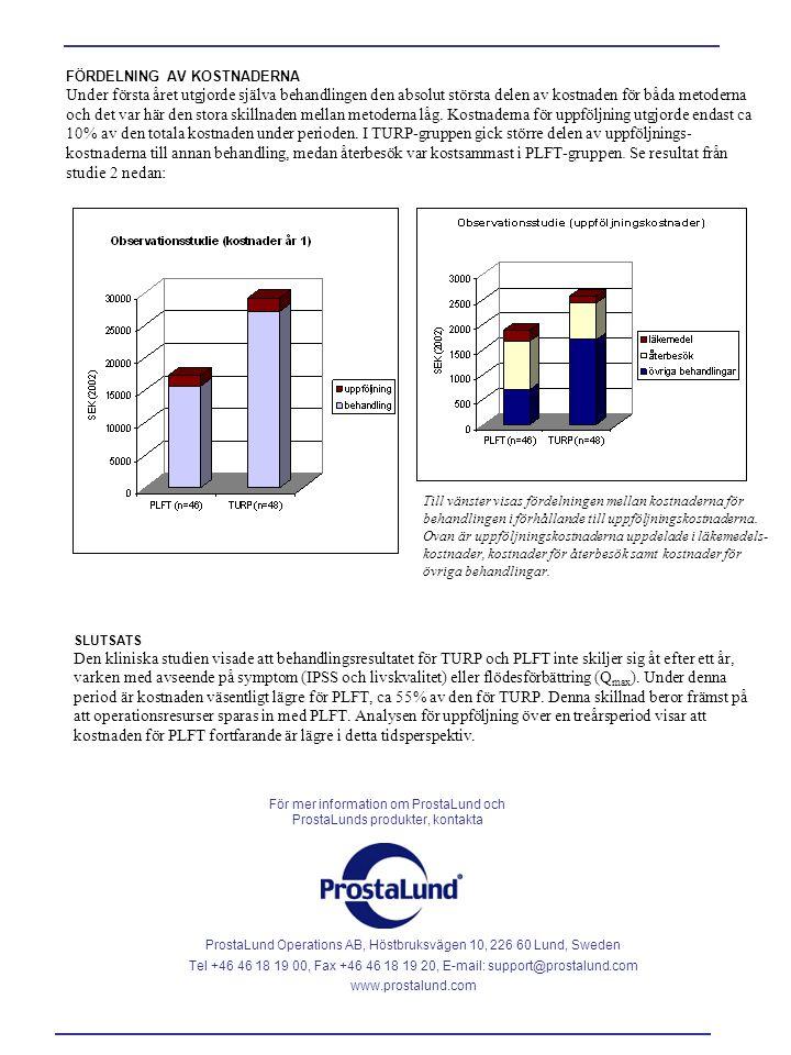 FÖRDELNING AV KOSTNADERNA Under första året utgjorde själva behandlingen den absolut största delen av kostnaden för båda metoderna och det var här den stora skillnaden mellan metoderna låg.