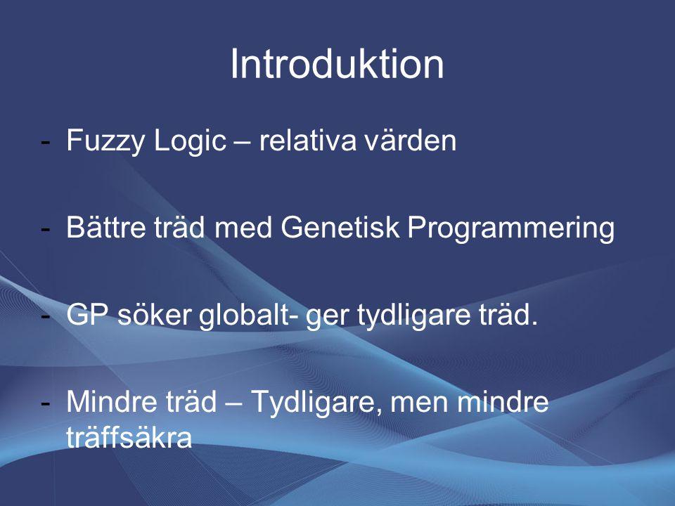 Introduktion -Fuzzy Logic – relativa värden -Bättre träd med Genetisk Programmering -GP söker globalt- ger tydligare träd. -Mindre träd – Tydligare, m