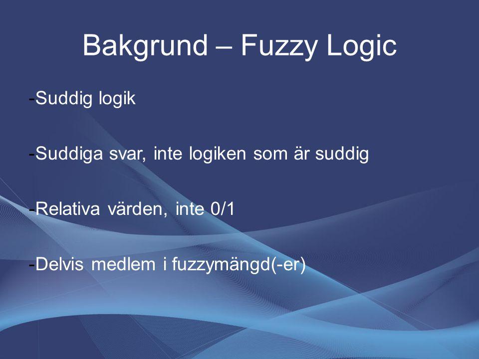 Bakgrund – Fuzzy Logic -Suddig logik -Suddiga svar, inte logiken som är suddig -Relativa värden, inte 0/1 -Delvis medlem i fuzzymängd(-er)