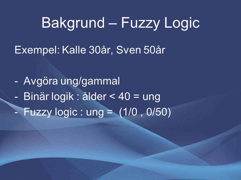 Bakgrund – Fuzzy Logic Exempel: Kalle 30år, Sven 50år -Avgöra ung/gammal -Binär logik : ålder < 40 = ung -Fuzzy logic : ung = (1/0, 0/50)