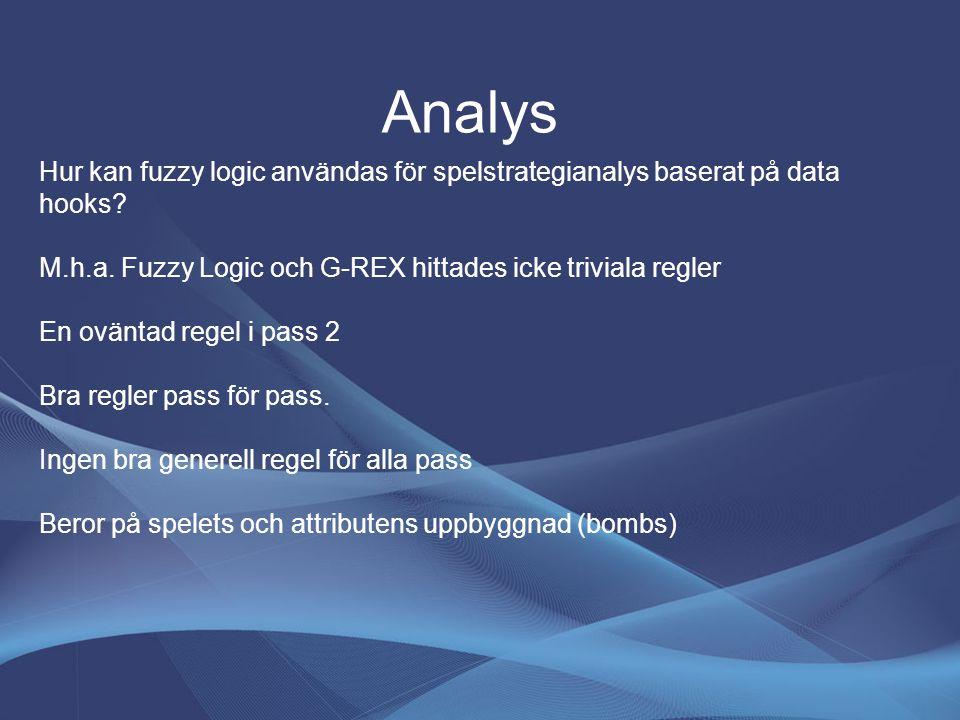 Analys Hur kan fuzzy logic användas för spelstrategianalys baserat på data hooks? M.h.a. Fuzzy Logic och G-REX hittades icke triviala regler En ovänta