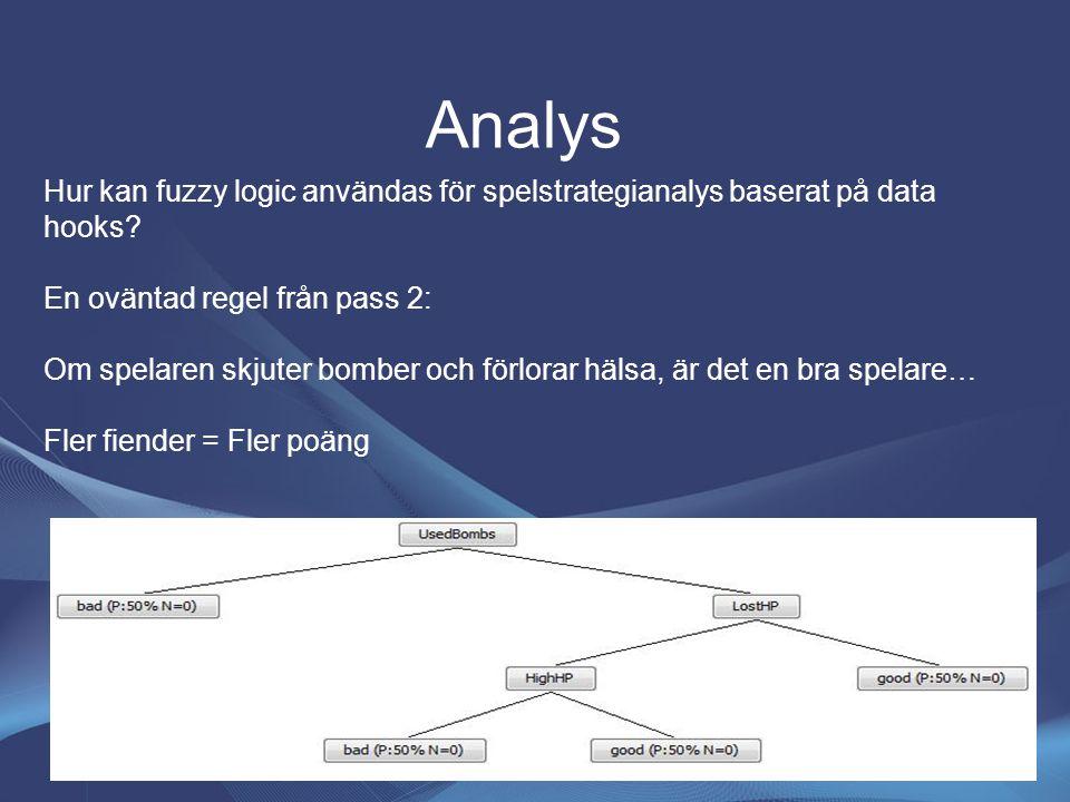 Analys Hur kan fuzzy logic användas för spelstrategianalys baserat på data hooks? En oväntad regel från pass 2: Om spelaren skjuter bomber och förlora