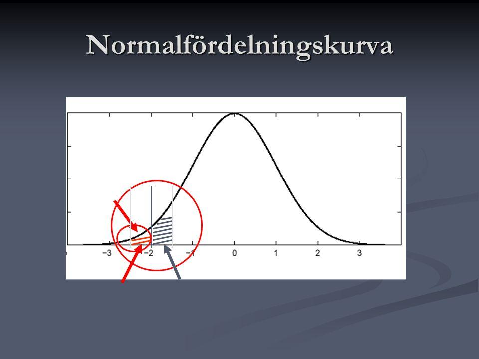 Tack för uppmärksamheten! Leg. Psykolog Gunilla Carlsson Kendall g.kendall@angliaab.se